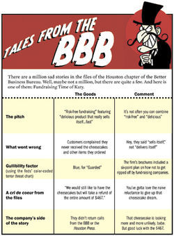Click here to enlarge Tales from the BBB.
